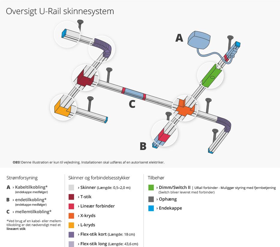 skinnesystem